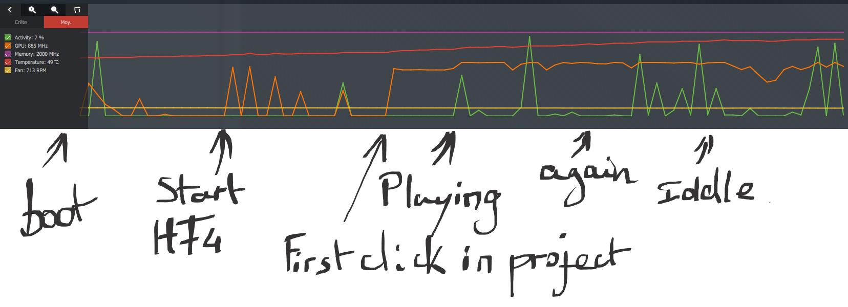 GPU usage view